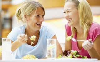 Интуитивное питание отзывы и результаты