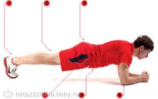 Планка упражнение польза отзывы