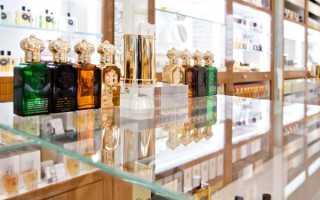 Лучшие магазины парфюмерии в москве рейтинг