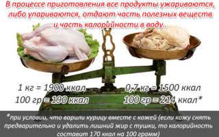 Как высчитать ккал в блюде