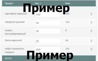 Калькулятор блюд онлайн бесплатно