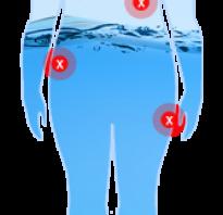 Вода донат отзывы при похудении