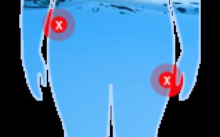 Вода donat mg отзывы